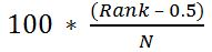 Image of equation: 100 x [(Rank - 0.5)/N]