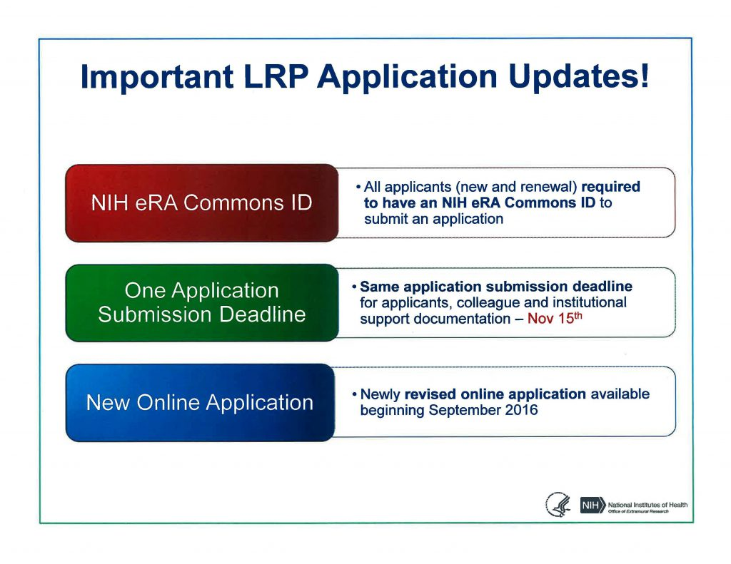 Important LRP Application Updates: 1) New era commons ID: all new and renewal applicanrs are required to ave an NIH eRA Commons ID to submit an application. 2) One application submission deadline: same application submission deadline for applicants colleagues and institutional support documentation - Nov 15th. 3) New online application - newly revised online application available beginning september 2016.