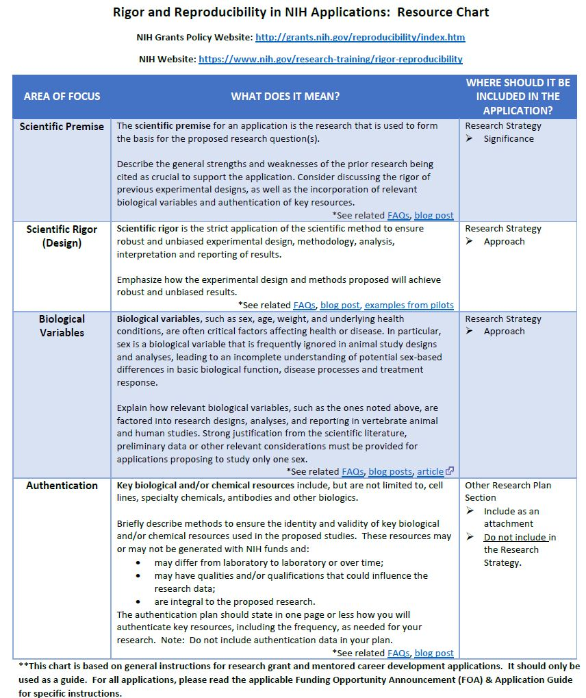 thumbnail of chart - click for PDF