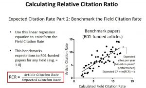 Expected citation rate part 2- benchmark the field citation rate