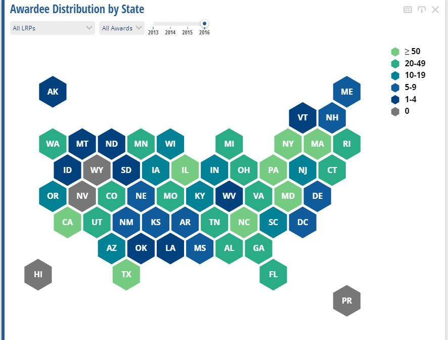 LRP dashboard widget showing distribution of LRP awardees by state FY 2013-2016. Data can be filtered by year and by LRP or award type within the dashboard by utilizing the pulldown and slide features.