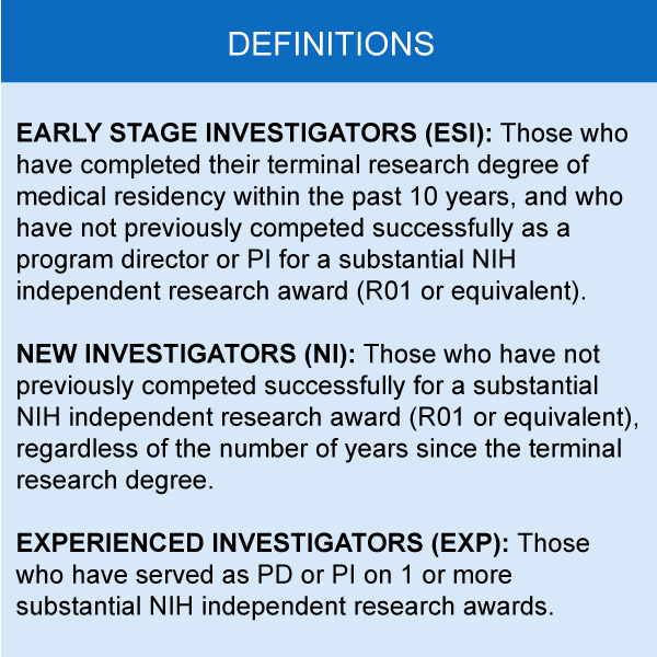 EARLY STAGE INVESTIGATORS (ESI): Those who have completed their terminal research degree of medical residency within the past 10 years, and who have not previously competed successfully as a program director or PI for a substantial NIH independent research award (R01 or equivalent). NEW INVESTIGATORS (NI): Those who have not previously competed successfully for a substantial NIH independent research award (R01 or equivalent), regardless of the number of years since the terminal research degree. EXPERIENCED INVESTIGATORS (EXP): Those who have served as PD or PI on 1 or more substantial NIH independent research awards.