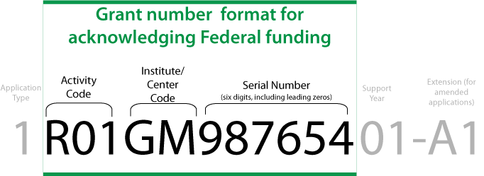 diagram of grant number format for acknowledging federal funding