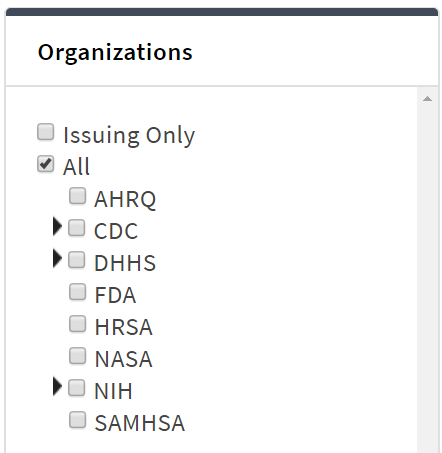 Screenshot of organization filter