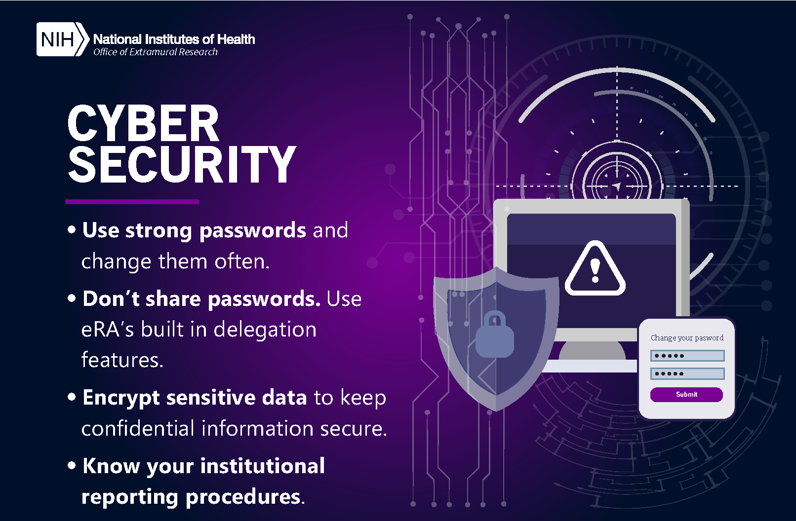 Figure 1 is a graphic displaying some cybersecurity best practices. The tips include using strong passwords and changing them often; not sharing passwords, and using eRA's built in delegation features; encrypting sensitive data to keep confidential information secure; and knowing your institutional reporting procedures.